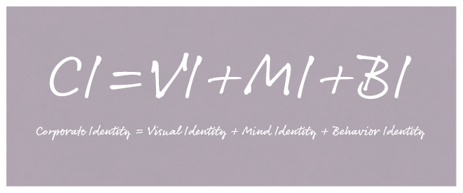 CI=VI+MI+BI Corporate Identity = Visual Identity + Mind Identity + Behavior Identity